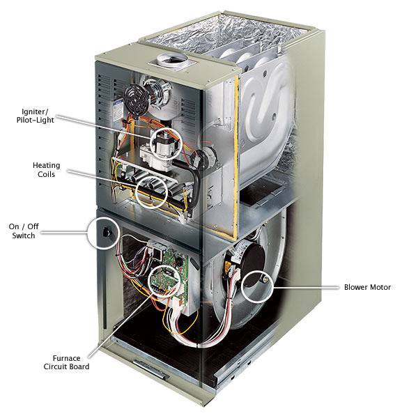 Maintaining Your Furnace For Lower Bills And Family Safety