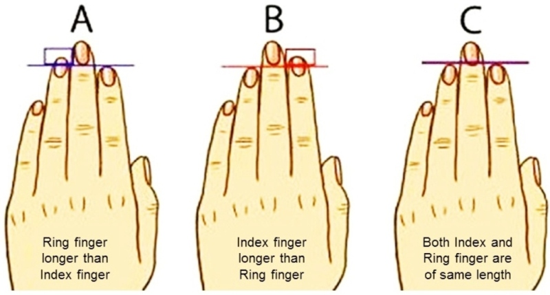 Giving The Finger Has A Whole New Meaning | Face Magazine